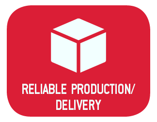 Reliable Production/Delivery